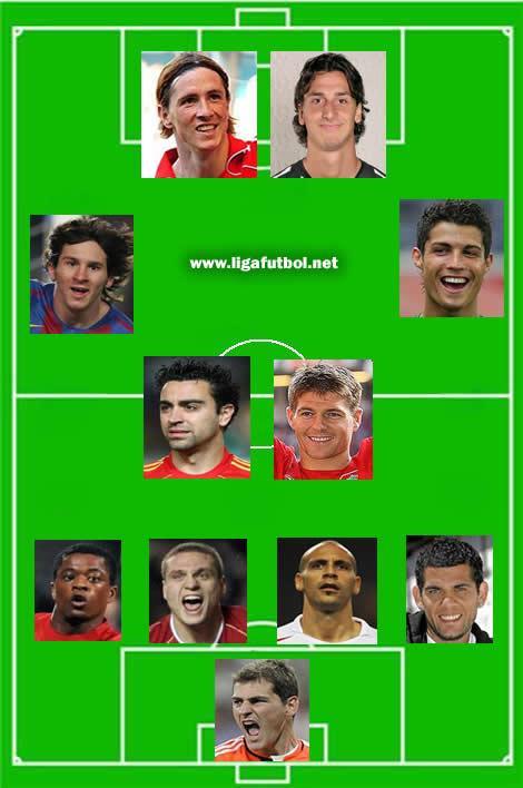 La mejor alineación de fútbol