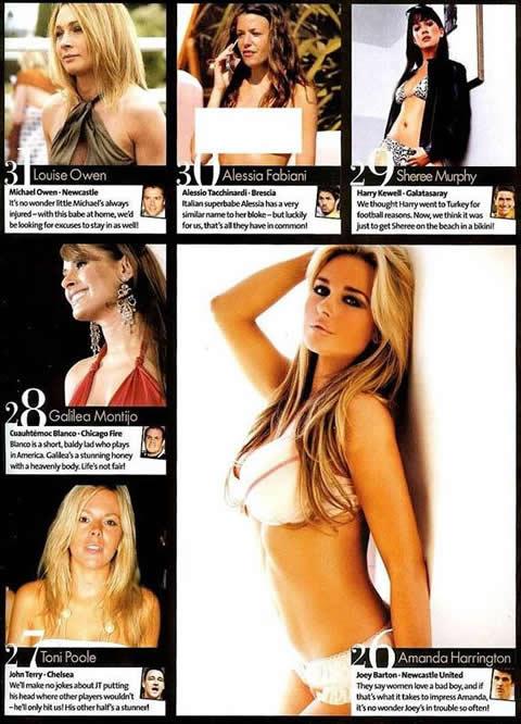 mujeres futbolistas 10 Las mujeres más guapas de los jugadores de ...