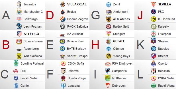 EUROPA LEAGUE 2010-2011 Grupos_europa_league