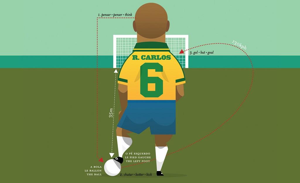 Roberto Carlos Umbro