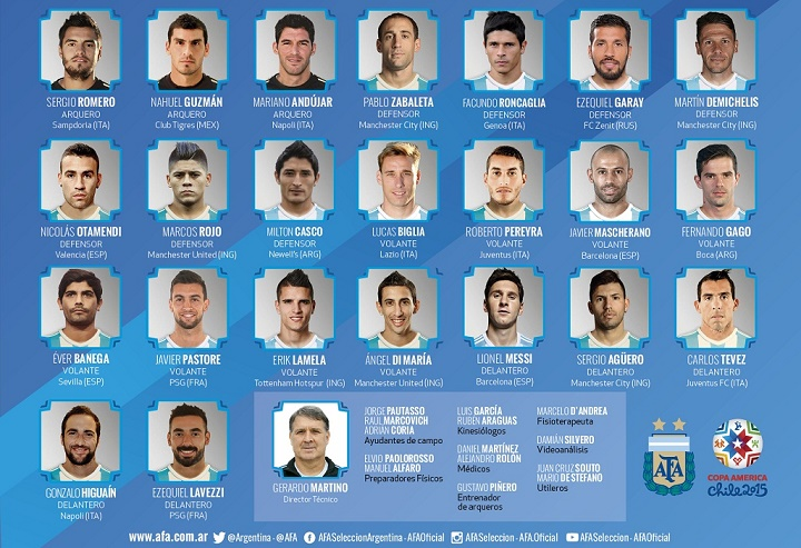 convocados Argentina
