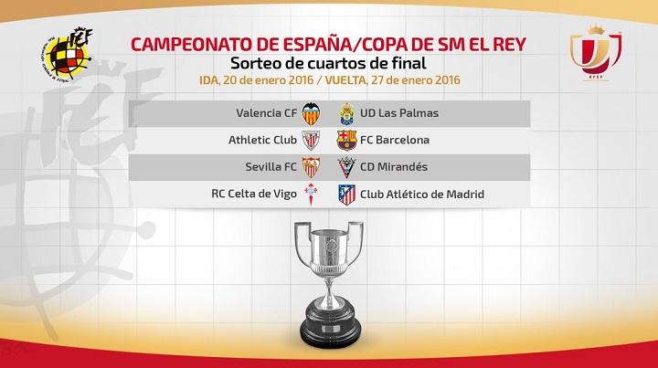 cuartos Copa del Rey
